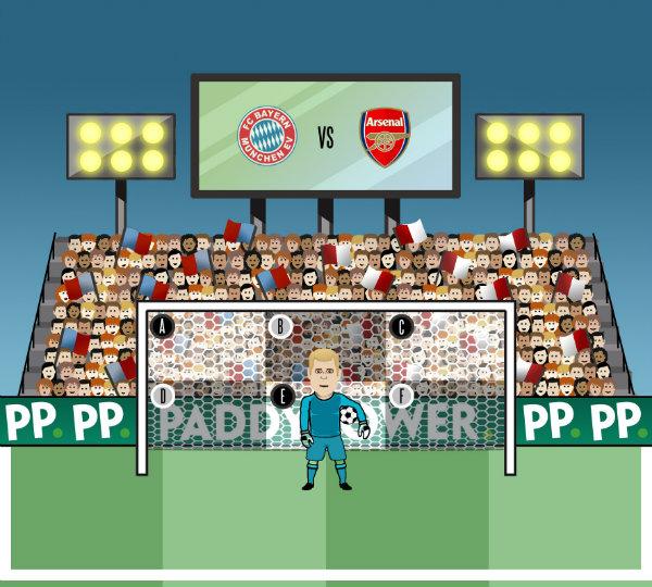 Neuer - Arsenal vs Bayern